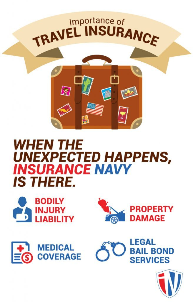 IMPORTANCE-OF-TRAVEL-INSURANCE-656x1024