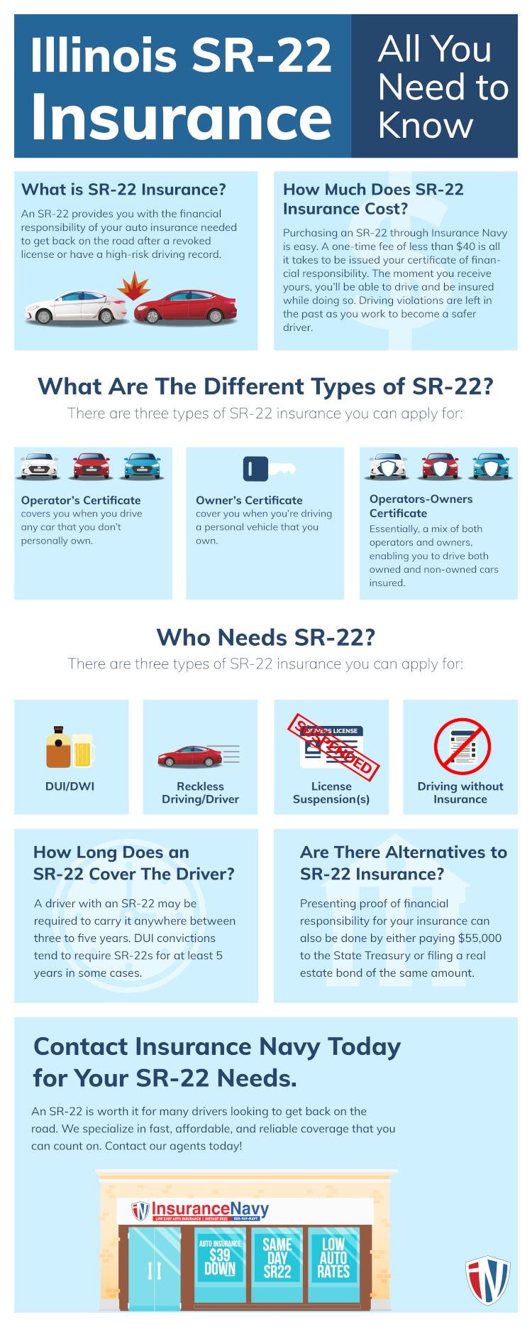 Illinois SR22 infographic